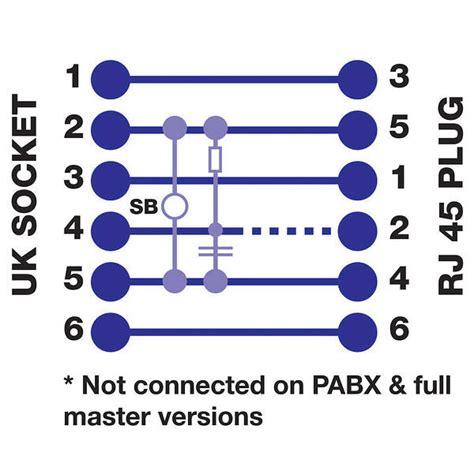 rj45 wiring diagram uk somurich