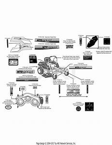 Diagram Cub Cadet Rzt L Wiring Diagram Full Version Hd Quality Wiring Diagram Hardwiringpa2g Atuttasosta It