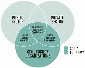 Social Enterprise in Ontario - Social Enterprise Ontario
