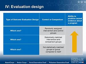 How to Write an Evaluation Plan - ppt download