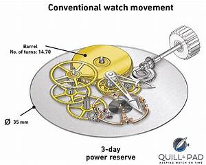 Black Box Theory  The Greubel Forsey Mechanical Nano
