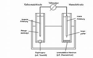 Elektrodenpotential Berechnen : ise aufbau ~ Themetempest.com Abrechnung