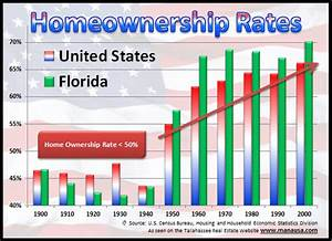 History Suggests Strong Returns For Real Estate Investment