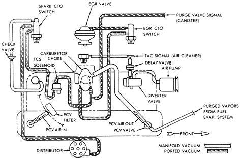 258 Jeep Vacuum Diagram by Repair Guides