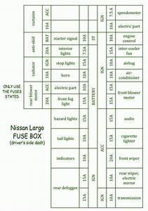 1998 Nissan Largo Fuse Box Diagram  U2013 Auto Fuse Box Diagram