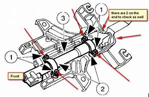 1999 Ford Expedition Shifting Problems