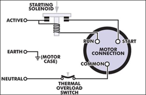 Silicon Chip Online Salvage Vacuum Pump From Junk