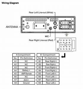 Replacement Headunit Options That Suit The E30 Interior