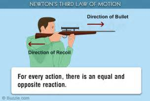 Newton's 3rd Law of Motion Examples