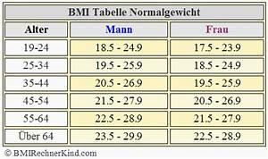 Normalgewicht Berechnen : bmi rechner mann bmi mann online berechnen bmi rechner kind ~ Themetempest.com Abrechnung