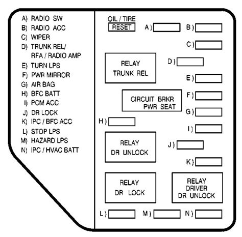 04 Grand Prix Fuse Box Diagram by 1999 Pontiac Grand Am Fuse Box Diagram Wiring Diagram