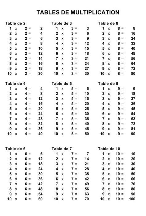 table de multiplication 11 et 12 etudiante m2 mes valence