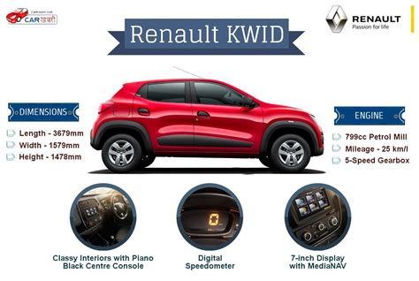 renault kwid specification upcoming renault kwid specs infographic visual ly