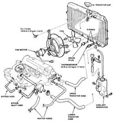 1998 Ford Ranger Cooling System Diagram by Repair Guides Engine Mechanical Radiator Autozone