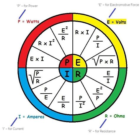ohms law chart electrical engineering blog