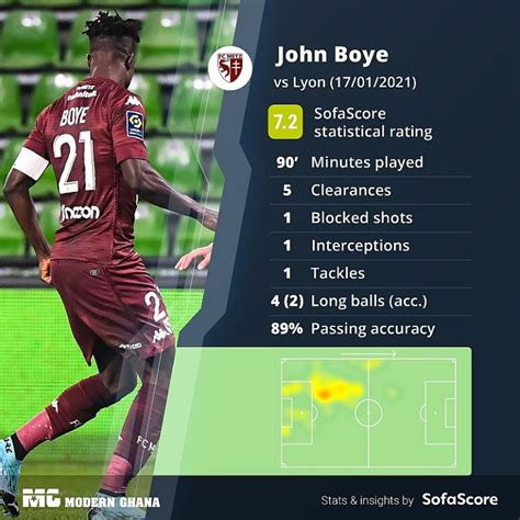 John Boye, Kasim Nuhu, KP Boateng among top rated Ghana ...