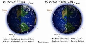 Equinox  U0026 Solstice Energy