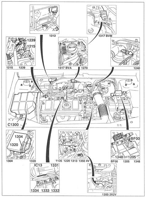 peugeot engine schematics wiring library