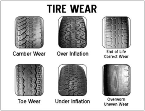 Why Do Boat Trailer Tires Wear On The Inside by Do You Change Tyres Every Pitstop Page 5