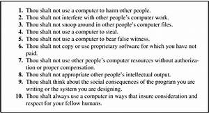 Computer Ethics Essay Essay Examples High School Importance Of  Computer Ethics Essay Conclusion Pdf Phd Application Essay Sample College Vs High School Essay also Where To Buy Mind Your Own Business Plant  Essay English Example