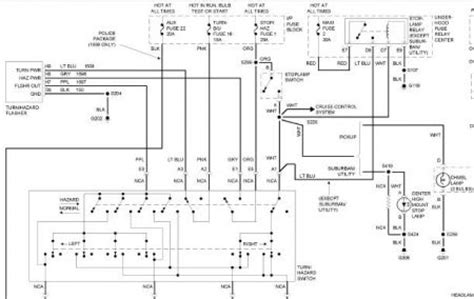 1999 Suburban Wiring Diagram by 1999 Chevy Suburban Signal Lights Blowing Fuses