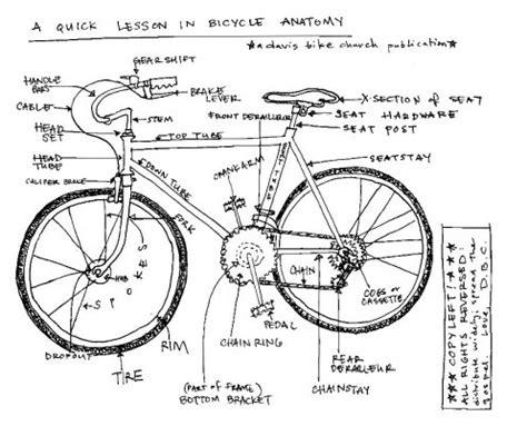 clé dynamométrique vélo bicycle fourche velo