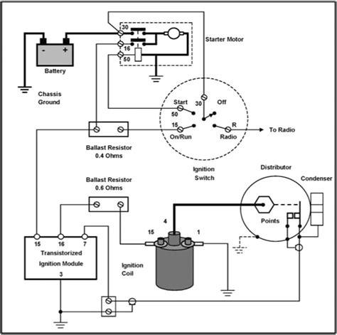 basic ignition wiring diagram somurich