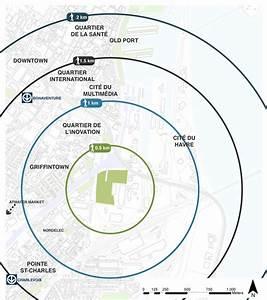 Walking Distances Diagram