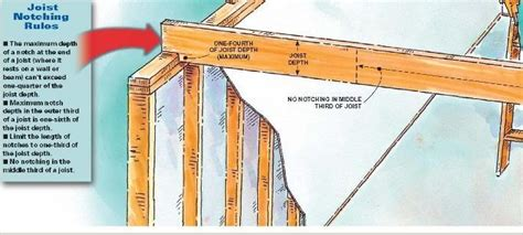 Floor Joist Hangers Sizes by Framing Why Are Top Mount Joist And Purlin Hangers