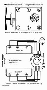 1998 Chevrolet Truck  Suv  Jimmy   4 3 V6  Need Firing Order And Diagram  Someone Changed Plug