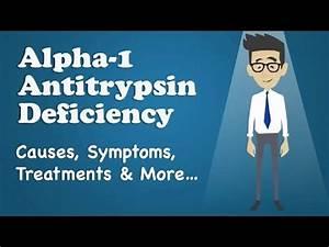 Alpha-1 Antitrypsin Deficiency - Causes, Symptoms ...