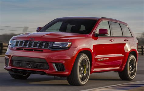 Jeep 20192020 Jeep Grand Cherokee Preview Overview