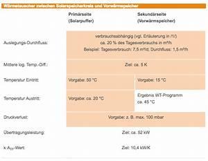 Temperaturdifferenz Berechnen : auslegung der w rmetauscher ~ Themetempest.com Abrechnung