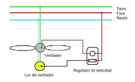 solucionado caja de velocidades ventilador de techo