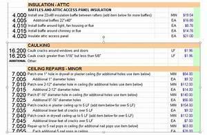 Interior designer cost estimates psoriasisgurucom for Interior designer cost estimates india