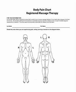 Body Diagram For Pain Assessment