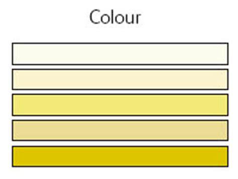 phlegm color chart sputum colour