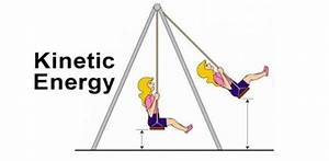 What Does Kinetic Energy Depend On