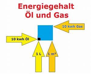 Kwh Gas Berechnen : warum ausgerechnet sonne wieviel energie ~ Themetempest.com Abrechnung