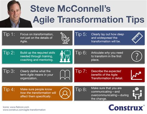 i can see your 8 agile transformation tips construx