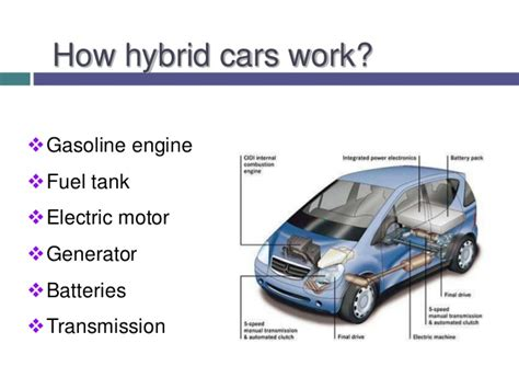 Hybrid Technology by Technology