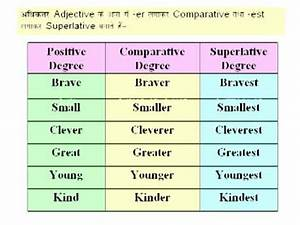 Degrees Of Adjectives Chart Degree Of Adjective 02 Degree Of Adjective Chart For