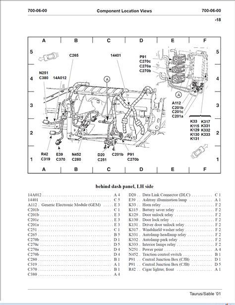 Ford Taurus Auto Door Locks Will Unlock But
