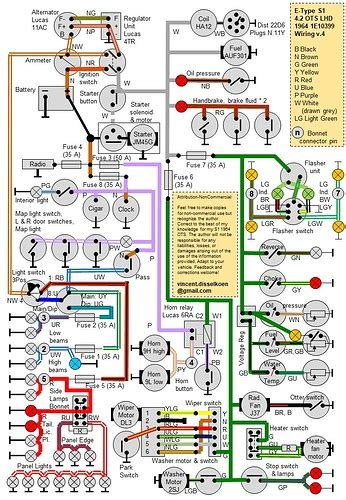 Simplified Ots Colour Wiring Diagram Type Jag