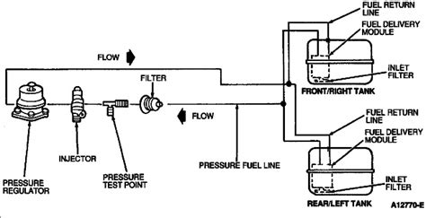 f150 dual fuel tank diagram - shefalitayal  shefalitayal
