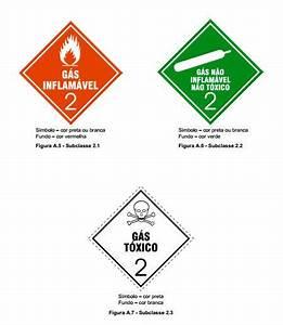 Como Identificar R U00f3tulos E Embalagens Para Produtos