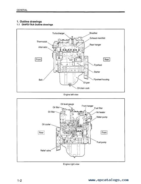 mitsubishi engine dfd taa service manual