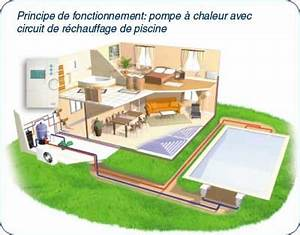 pompe a chaleur et piscines une rentabilite maximum par With pompe a chaleur maison et piscine