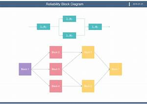 How To Create Reliability Block Diagram