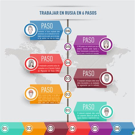 Camino A Rusia Latinoamericanos Revelan El Secreto Para